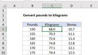 Một pound bằng bao nhiêu kilogram và ngược lại